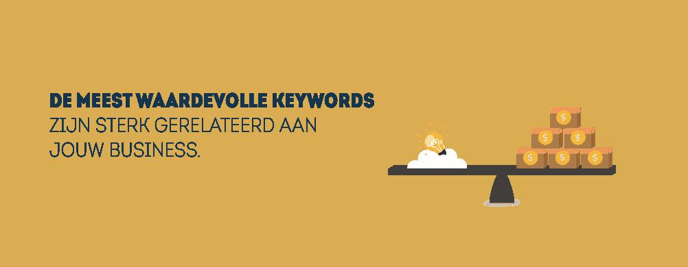 Keywords voor een blog bepalen