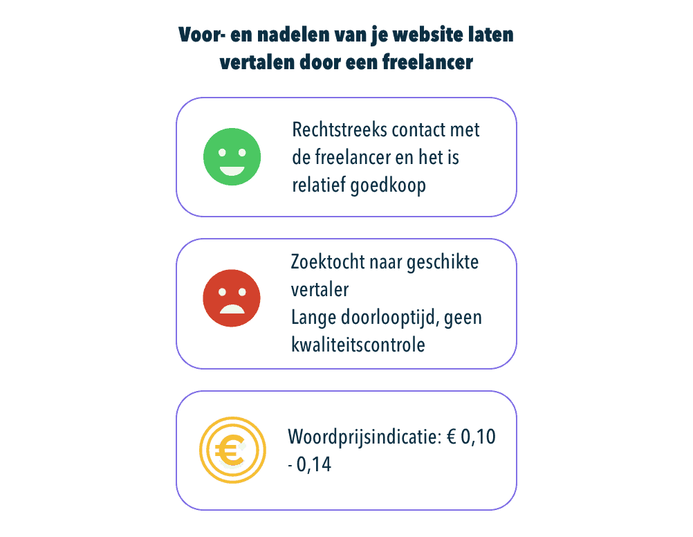 freelance website vertaler