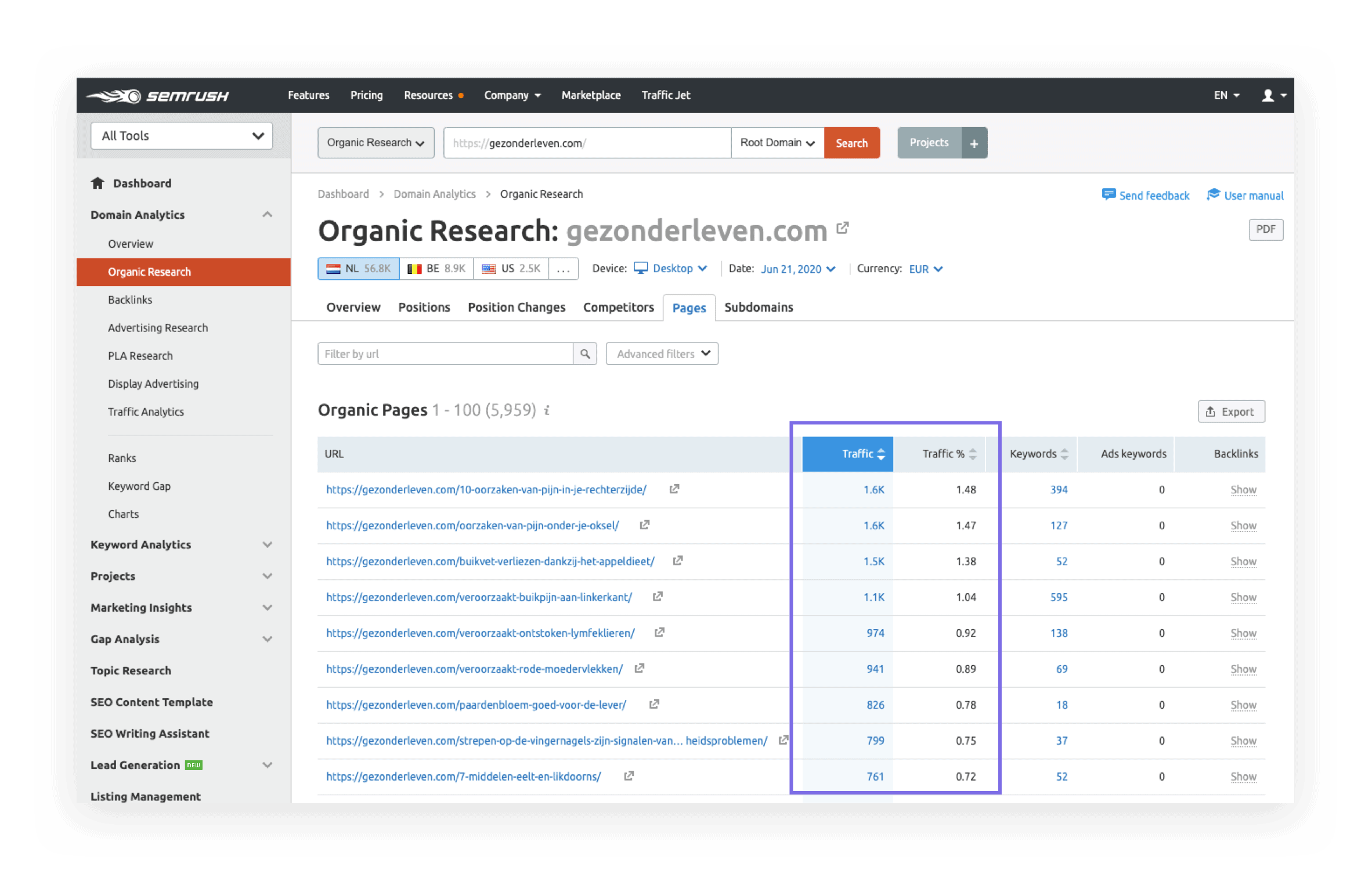 Organic research semrush