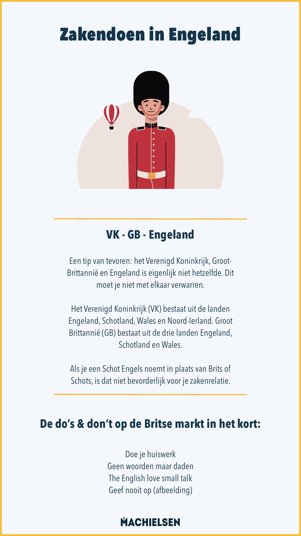 infographic zakendoen Engeland