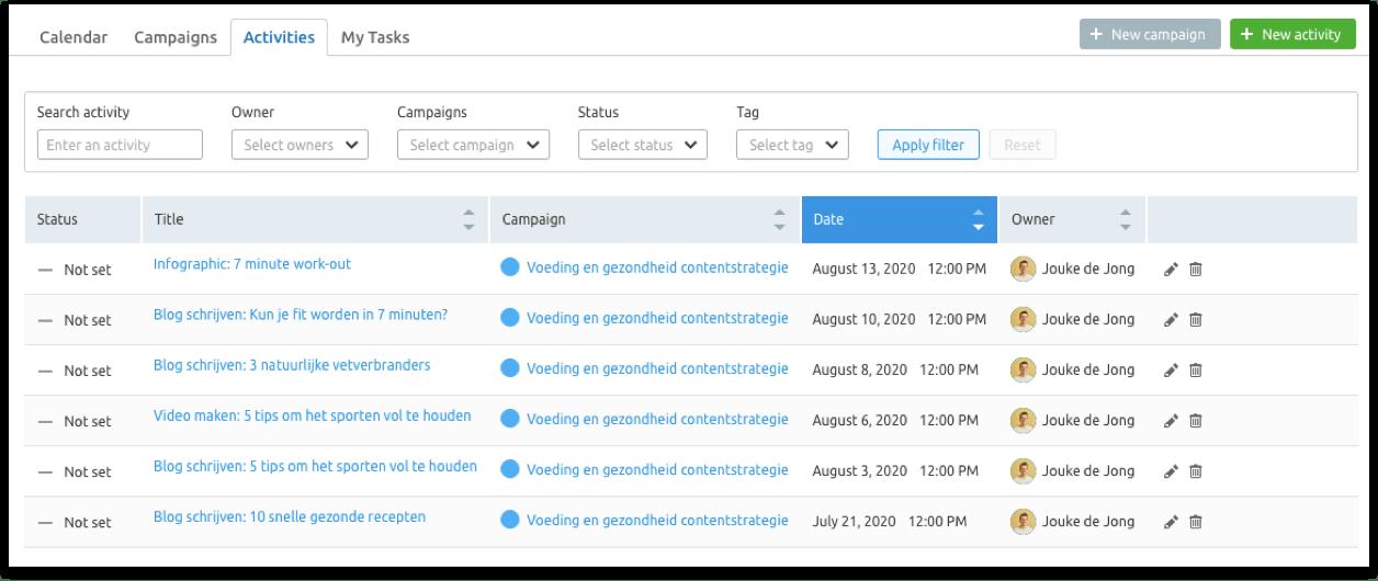 content planning voorbeeld