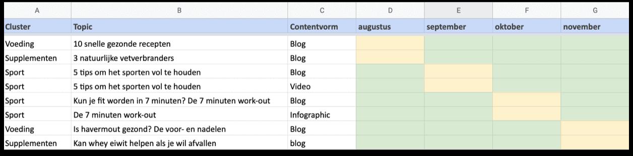 Excel gebruiken als contentkalender