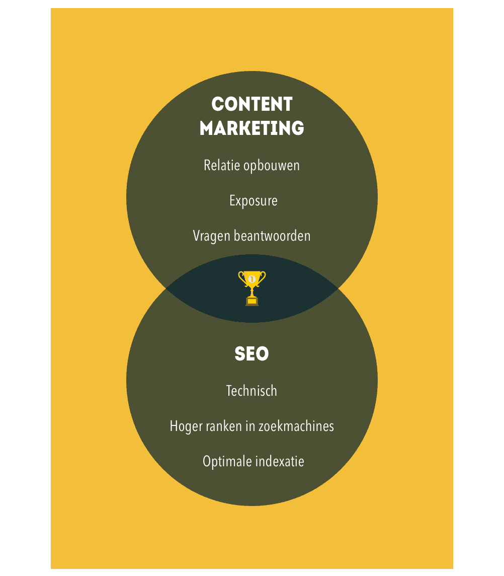 content marketin vs seo infographic