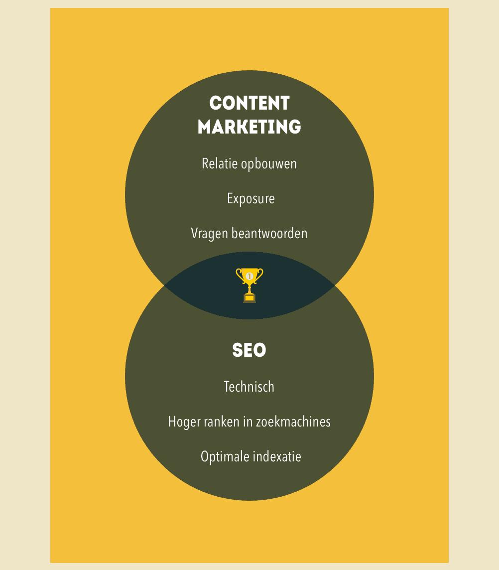 content marketin vs seo infographic