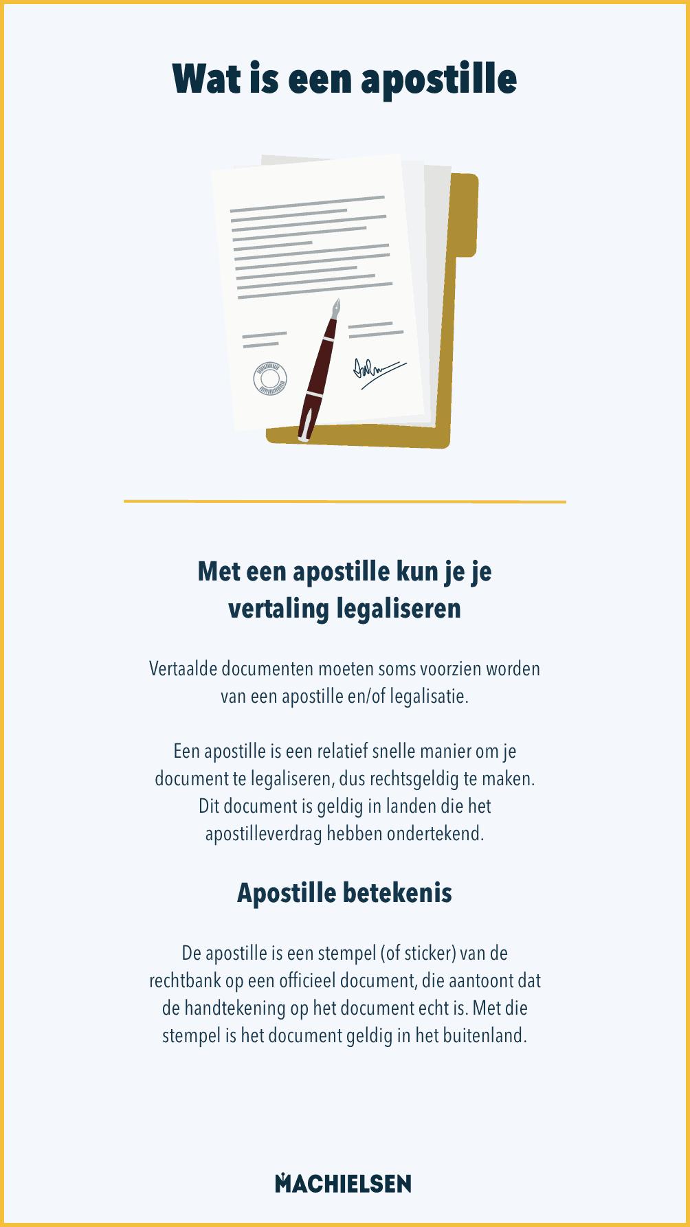 Apostille infographic