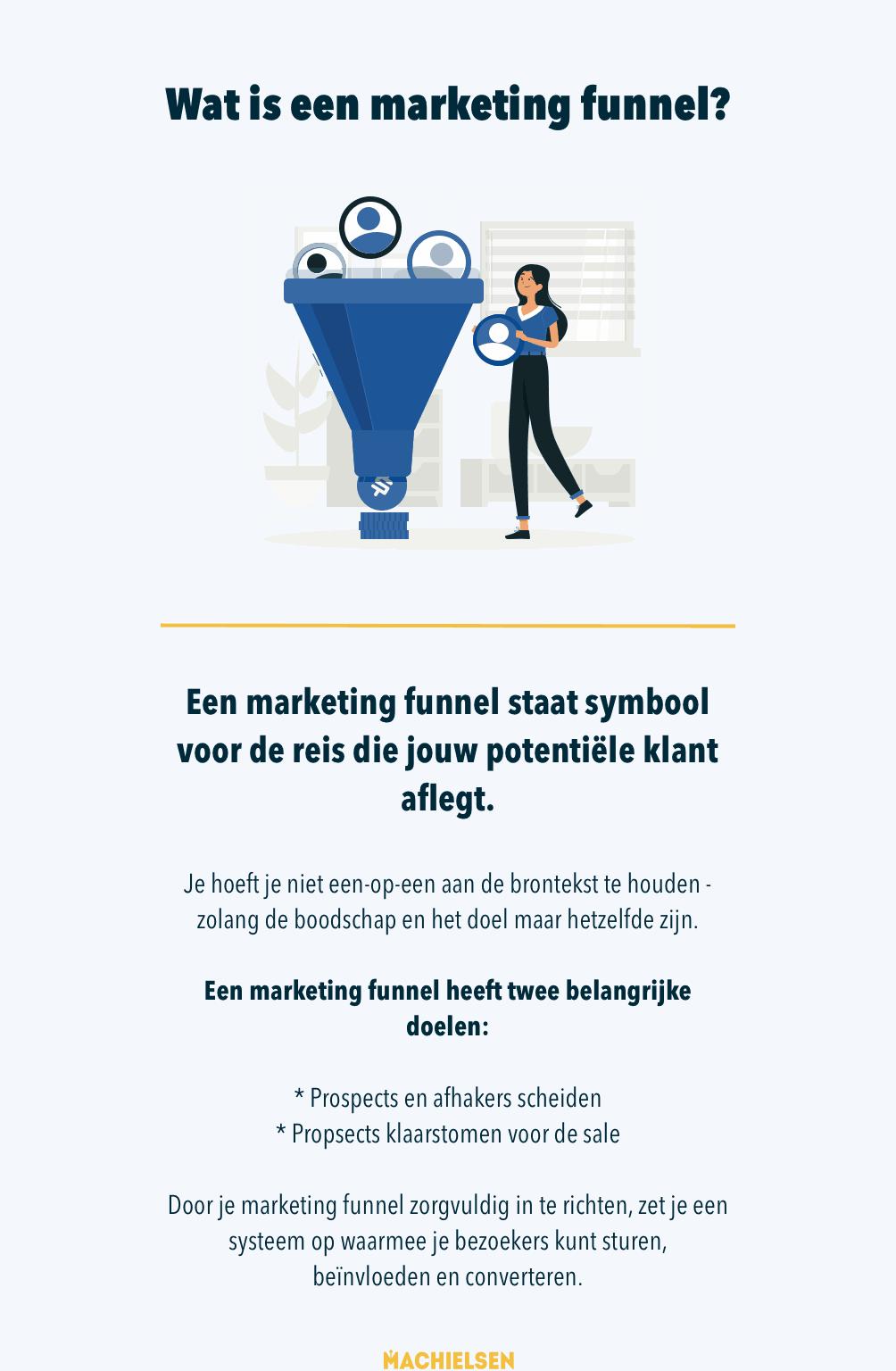 Een marketing funnel staat symbool voor de reis die jouw potentiële klant aflegt