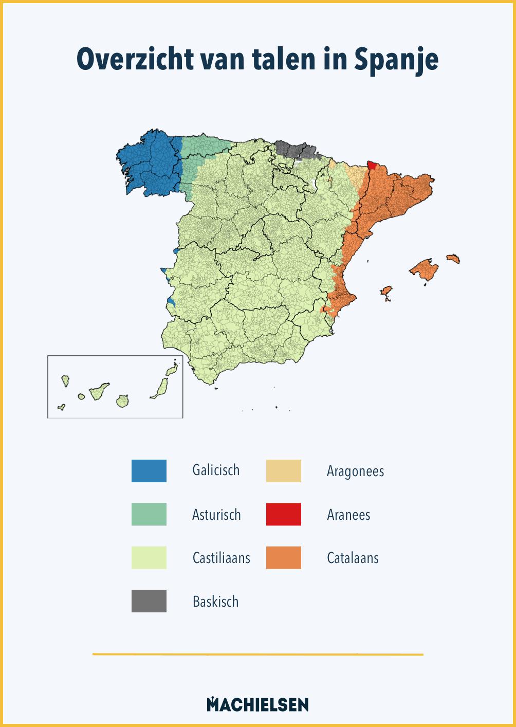 overzicht met talen Spanje