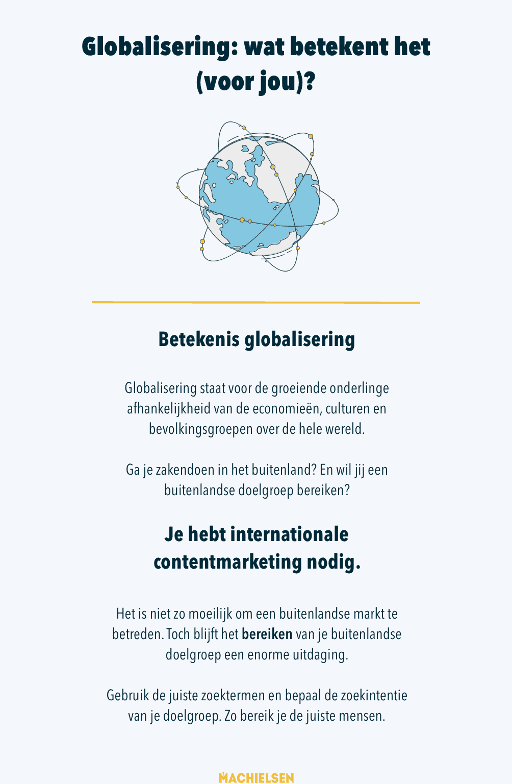 wat is globalisering infographic