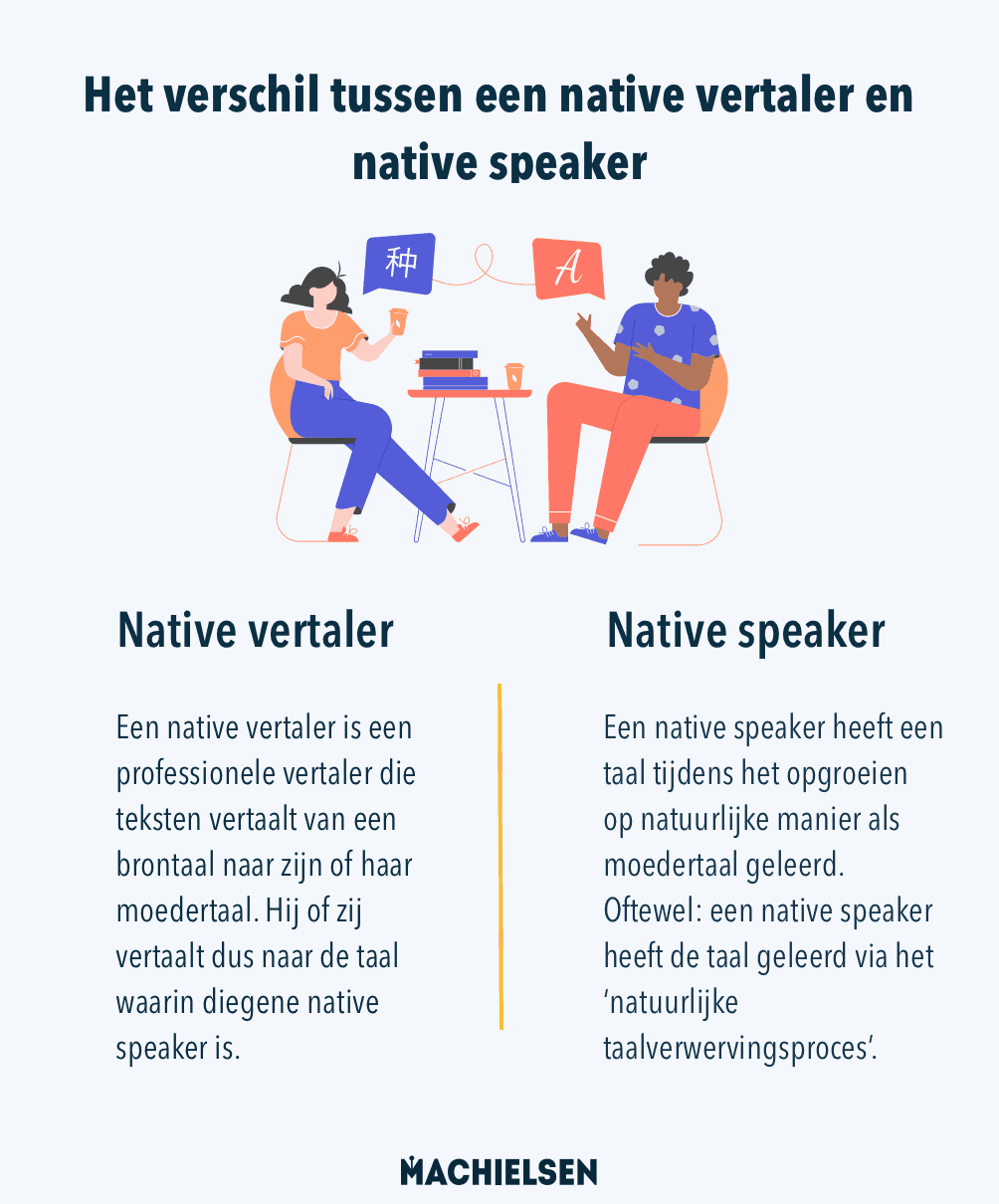 verschil native vertaler en native speaker