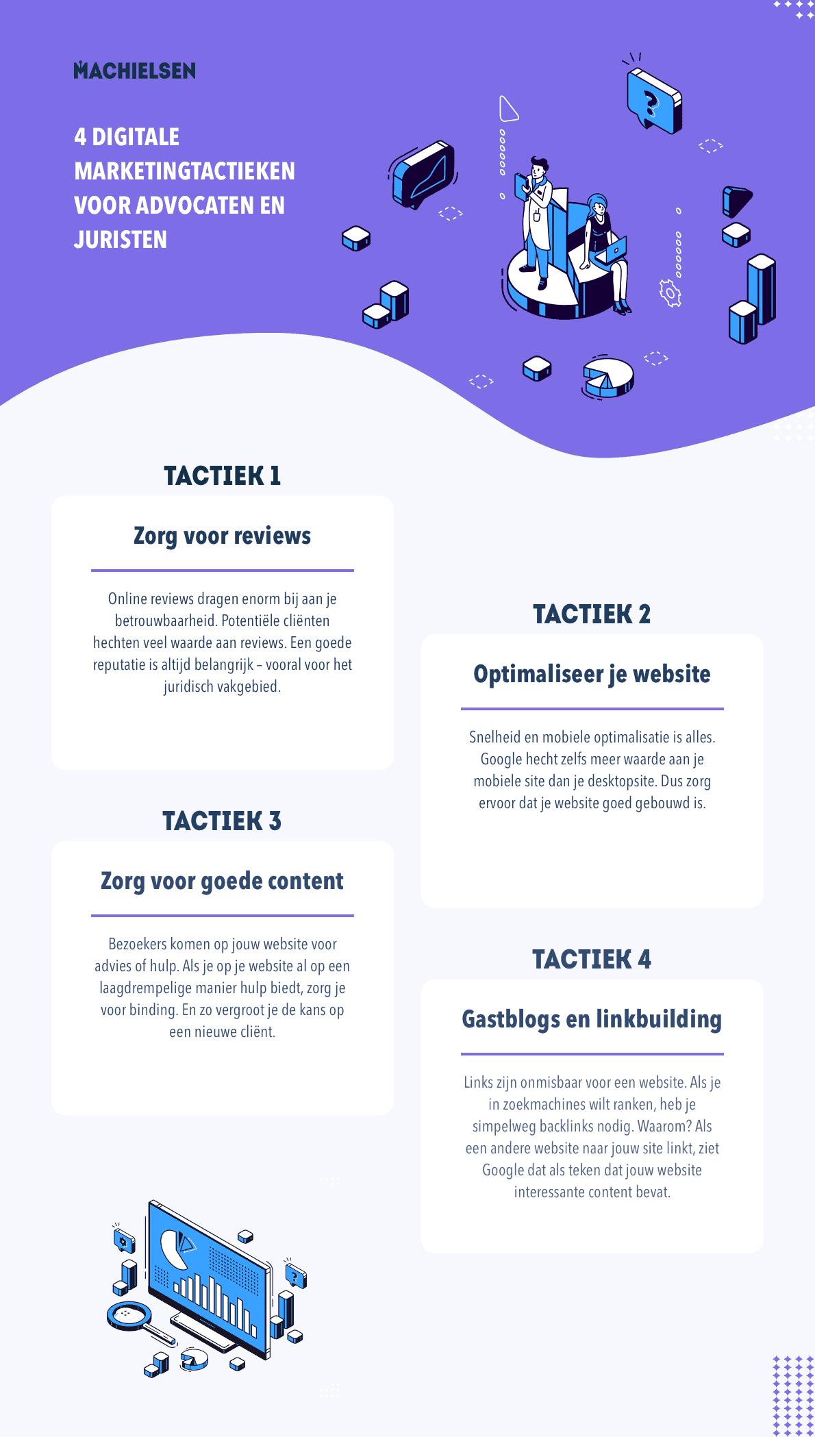 Infographic marketing en SEO voor advocaten