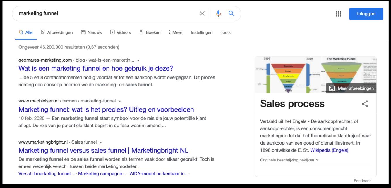 SERP voorbeeld marketing funnel
