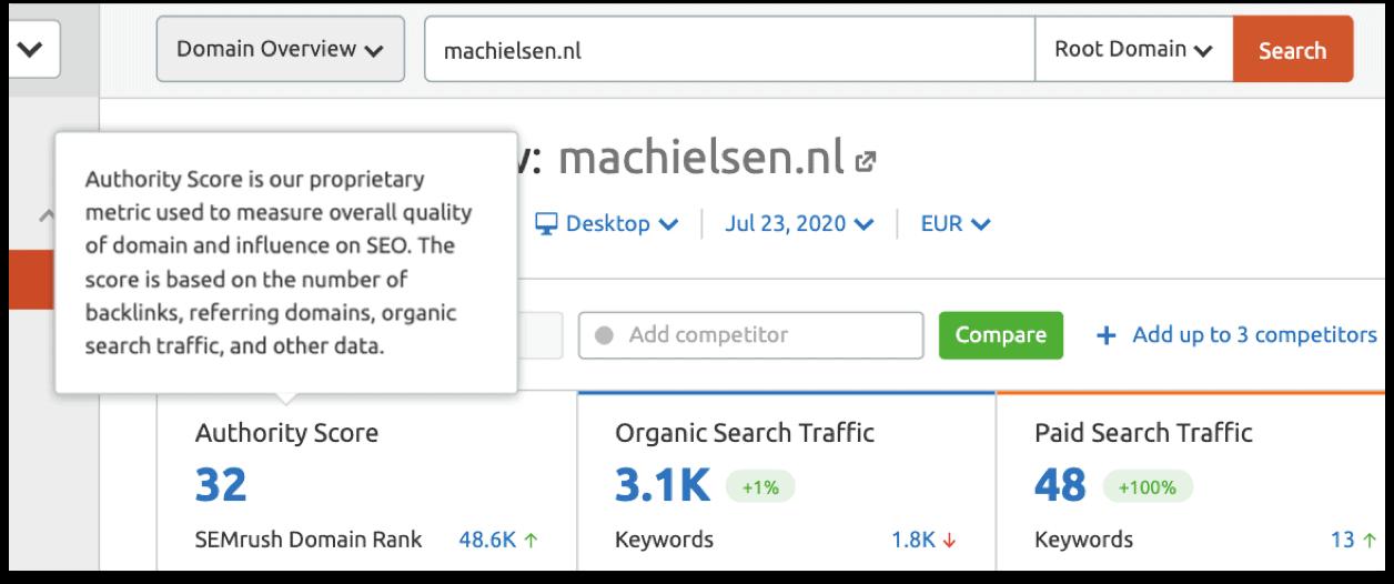 autoriteit van een website