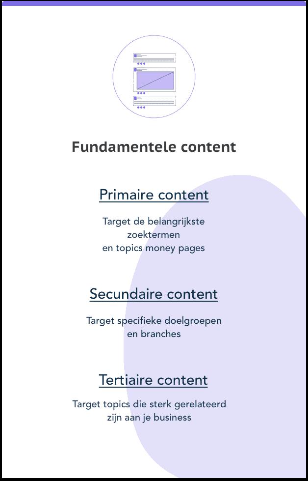 Content opbouwen voor SaaS