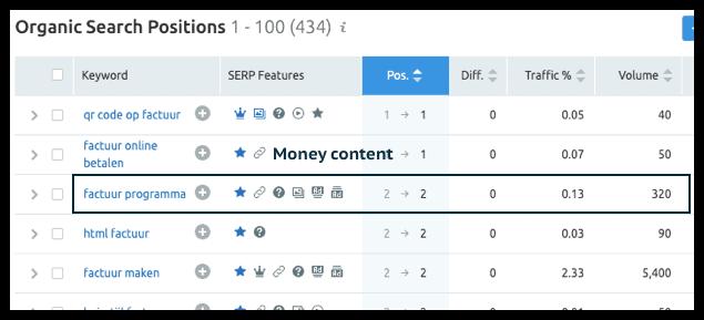 Voorbeeld money content