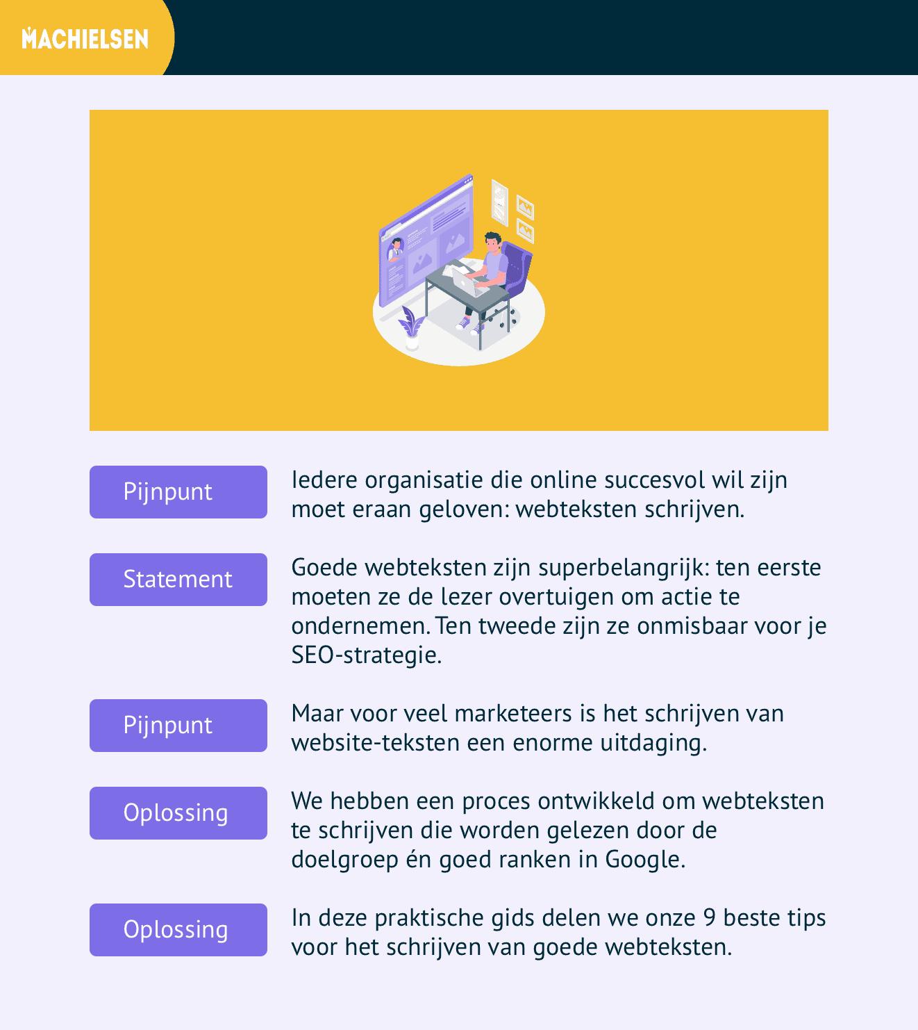 Hoe schrijf je een goede inleiding website