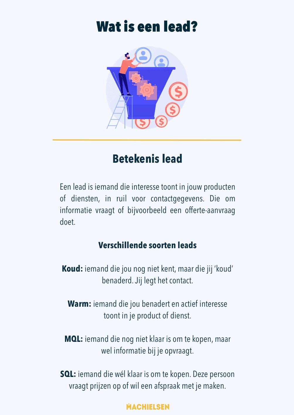 lead-betekenis