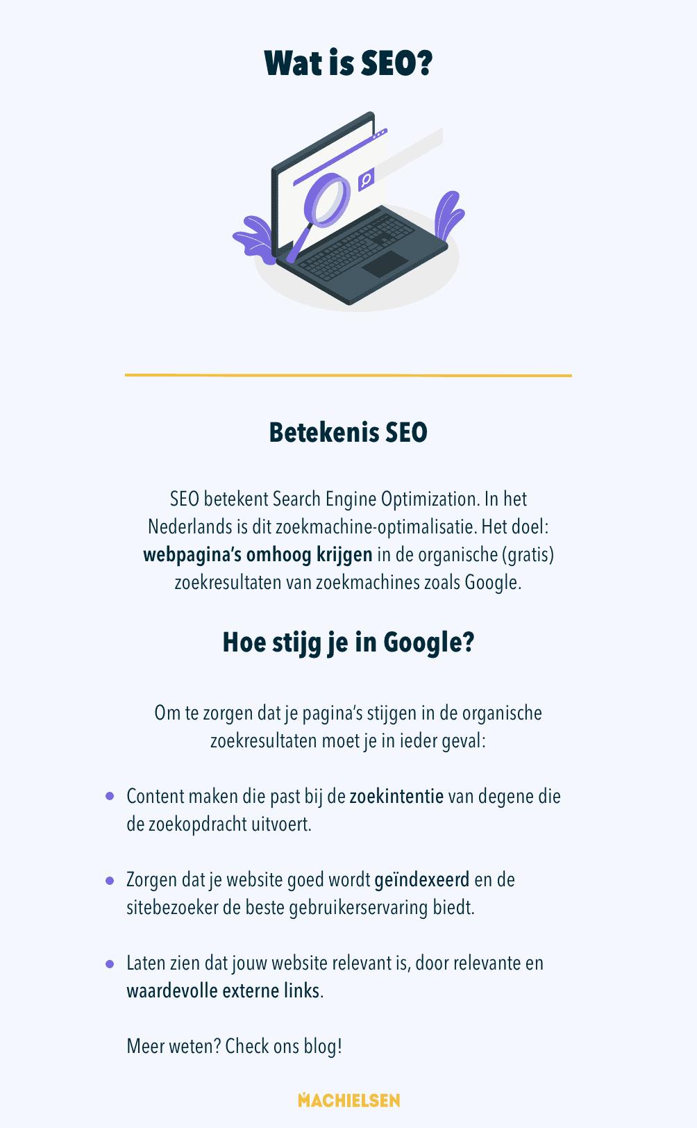 wat-is-seo-infographic
